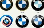 Создание бренда BMW