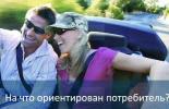 Новое автомобилестроение: Будущее гибридов и электромобилей в России