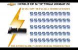 Электромобиль Chevrolet Volt обеспечит дома электричеством