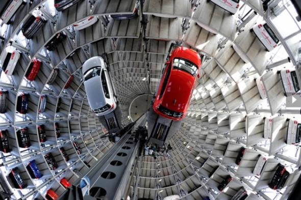 тенденции автомобильного рынка