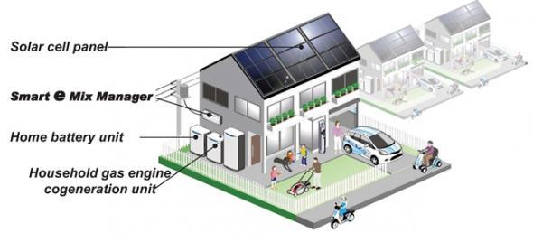Honda - умный дом с гаражом для электрокара