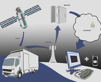 Электромобиль с системой GPS мониторинга