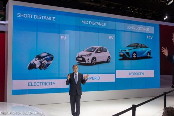 Водородный гибрид от Toyota
