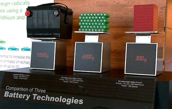 Новая аккумуляторная батарея для электромобилей