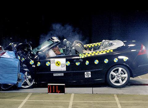 Рейтинг безопасности электромобилей