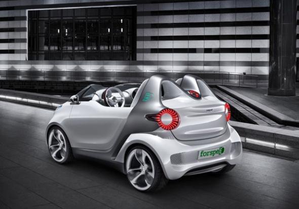 Электромобиль и перспектива