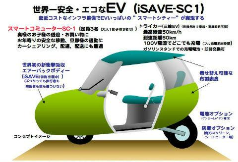 iSAVE05