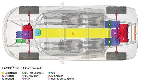 Protoscar Lampo3 - суперкар на электрической тяге, созданный швейцарской компанией для демонстрации возможностей...