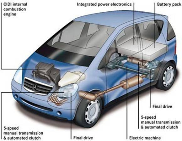 the advantages of a hybrid car over traditional cars